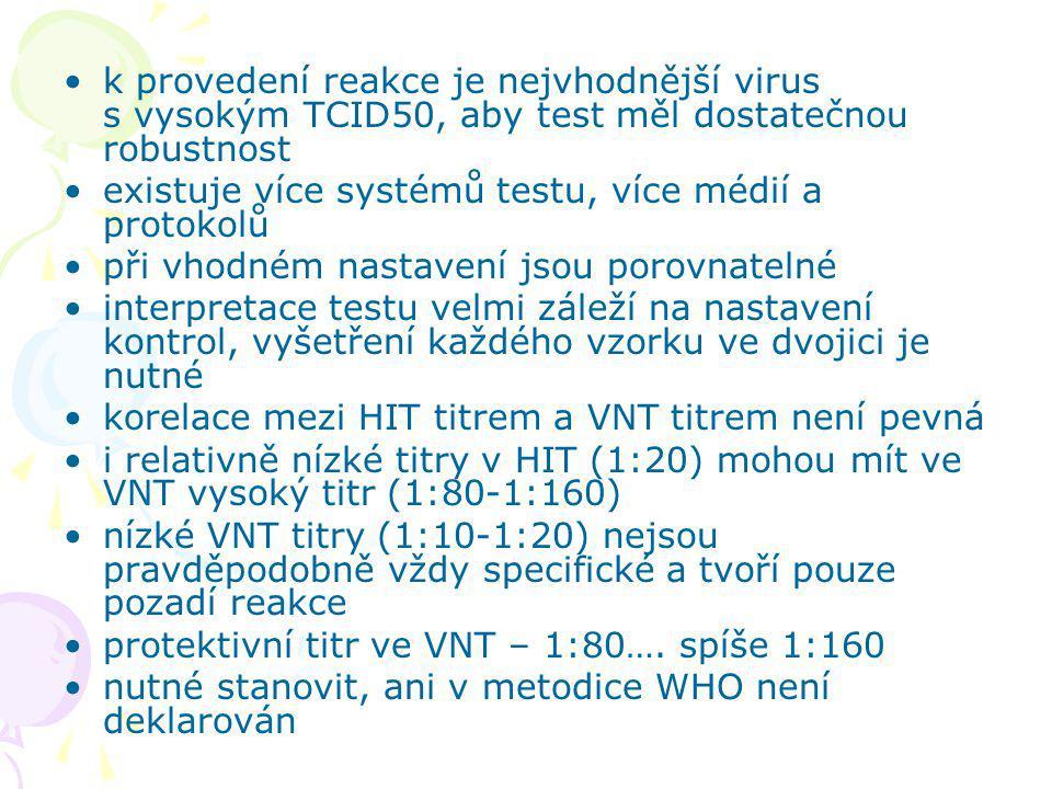k provedení reakce je nejvhodnější virus s vysokým TCID50, aby test měl dostatečnou robustnost existuje více systémů testu, více médií a protokolů při
