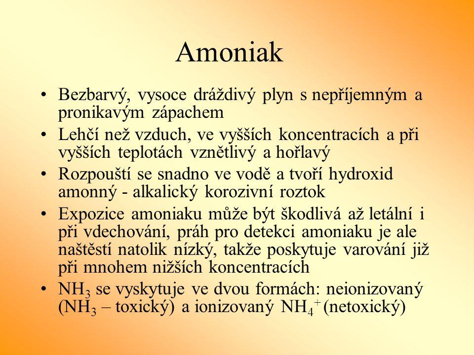 Amoniak Bezbarvý, vysoce dráždivý plyn s nepříjemným a pronikavým zápachem Lehčí než vzduch, ve vyšších koncentracích a při vyšších teplotách vznětlivý a hořlavý Rozpouští se snadno ve vodě a tvoří hydroxid amonný - alkalický korozivní roztok Expozice amoniaku může být škodlivá až letální i při vdechování, práh pro detekci amoniaku je ale naštěstí natolik nízký, takže poskytuje varování již při mnohem nižších koncentracích NH 3 se vyskytuje ve dvou formách: neionizovaný (NH 3 – toxický) a ionizovaný NH 4 + (netoxický)