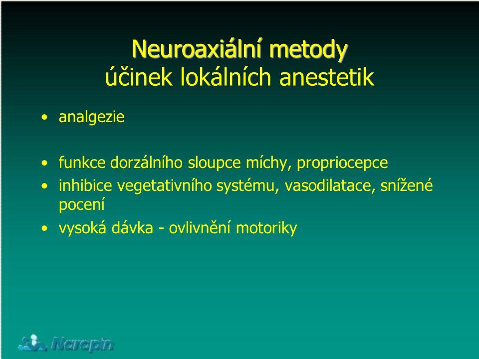 Neuroaxiální metody Neuroaxiální metody účinek lokálních anestetik analgezie funkce dorzálního sloupce míchy, propriocepce inhibice vegetativního syst