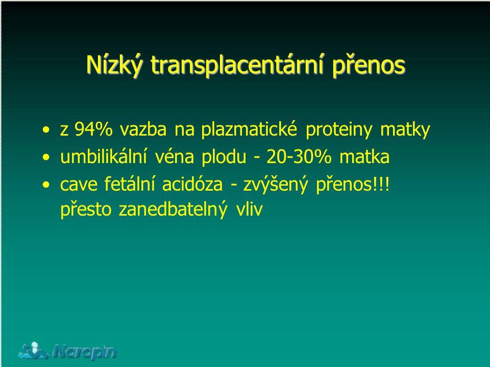 Nízký transplacentární přenos z 94% vazba na plazmatické proteiny matky umbilikální véna plodu - 20-30% matka cave fetální acidóza - zvýšený přenos!!!