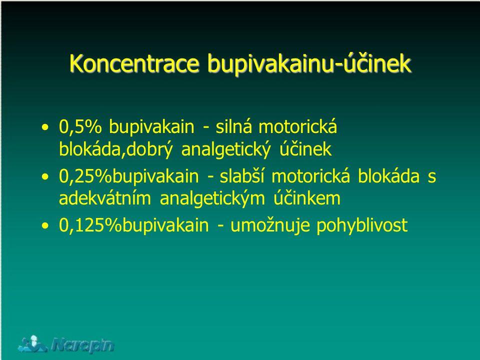 Koncentrace bupivakainu-účinek 0,5% bupivakain - silná motorická blokáda,dobrý analgetický účinek 0,25%bupivakain - slabší motorická blokáda s adekvát