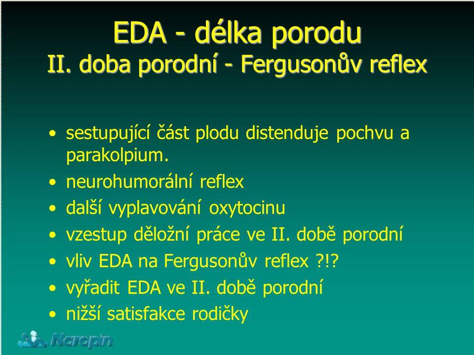 EDA - délka porodu II. doba porodní - Fergusonův reflex sestupující část plodu distenduje pochvu a parakolpium. neurohumorální reflex další vyplavován