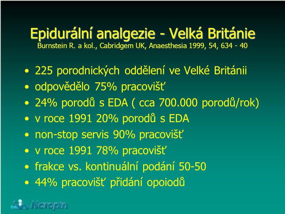 Epidurální analgezie - Velká Británie Epidurální analgezie - Velká Británie Burnstein R. a kol., Cabridgem UK, Anaesthesia 1999, 54, 634 - 40 225 poro