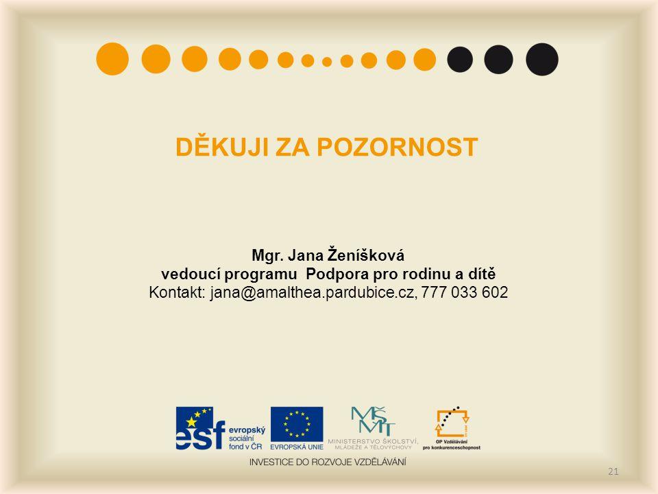 21 DĚKUJI ZA POZORNOST Mgr. Jana Ženíšková vedoucí programu Podpora pro rodinu a dítě Kontakt: jana@amalthea.pardubice.cz, 777 033 602