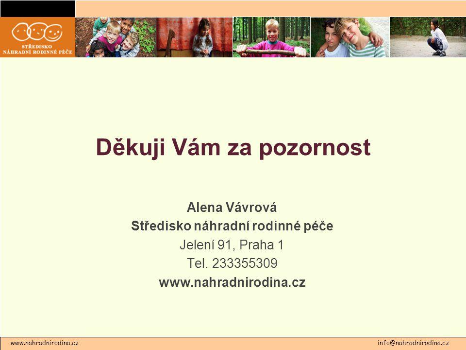 Děkuji Vám za pozornost Alena Vávrová Středisko náhradní rodinné péče Jelení 91, Praha 1 Tel. 233355309 www.nahradnirodina.cz www.nahradnirodina.cz in