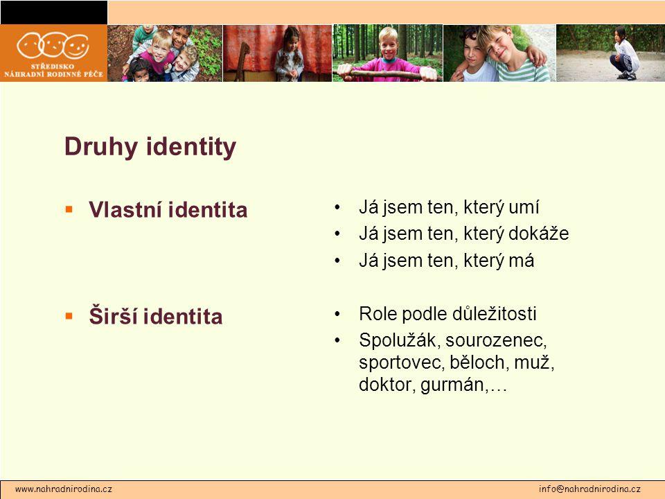Druhy identity  Vlastní identita  Širší identita Já jsem ten, který umí Já jsem ten, který dokáže Já jsem ten, který má Role podle důležitosti Spolu