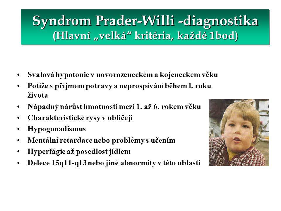 Syndrom Prader-Willi (léčba růstovým hormonem) Autor (rok) nVěk (roky) Dávka GH (mg/kg/tý) Délka léčby (roky) Δ výška (SDS) Δ BMI (SDS) 1 Δ váha (%) 2 Δ váha (SDS) 3 Foss (1997) 12 4-14 0,28 2-8 + 1,6 - 9,3% 2 Lindgren (1999) 9 3-12 0,21 5 + 1,4 - 1,3 1 Eiholzer (2000) 12 7,1 0,25 3,5 + 1,6 - 3,5 SDS 3 Myers (2000) 35 9,9 0,2 2 + 0,8 - 0,5 1 Cowell (2003) 127 34 5,3 11,8 0,23 2 + 1,5 + 0,6 - 0,2 1 - 0,3 1