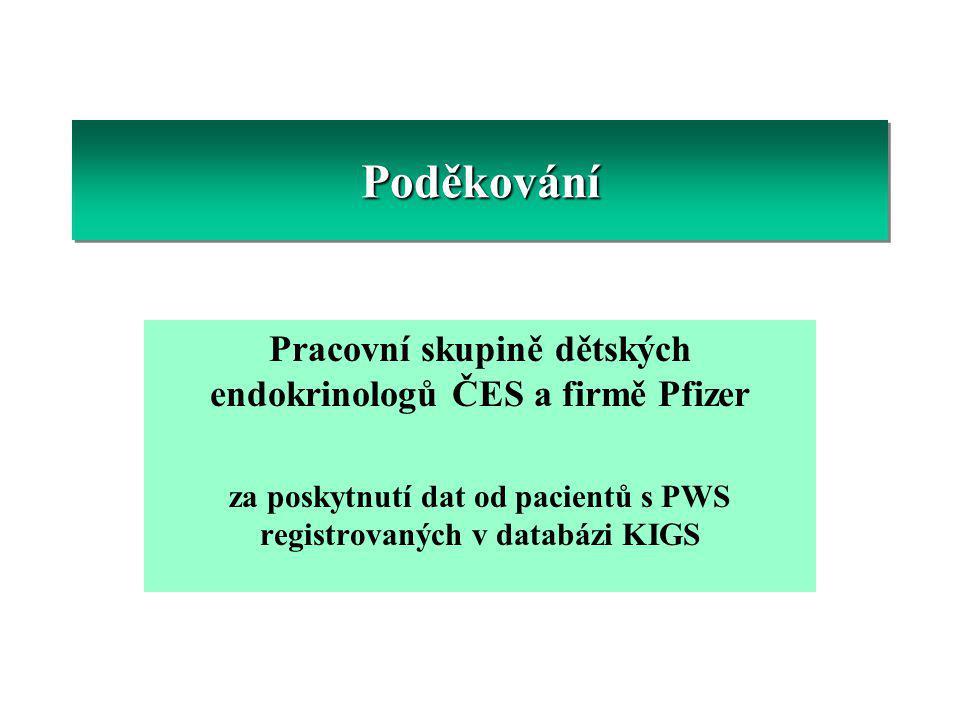 PoděkováníPoděkování Pracovní skupině dětských endokrinologů ČES a firmě Pfizer za poskytnutí dat od pacientů s PWS registrovaných v databázi KIGS