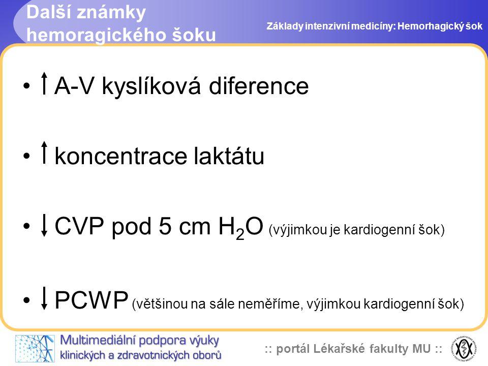 :: portál Lékařské fakulty MU :: Další známky hemoragického šoku A-V kyslíková diference koncentrace laktátu CVP pod 5 cm H 2 O (výjimkou je kardiogen