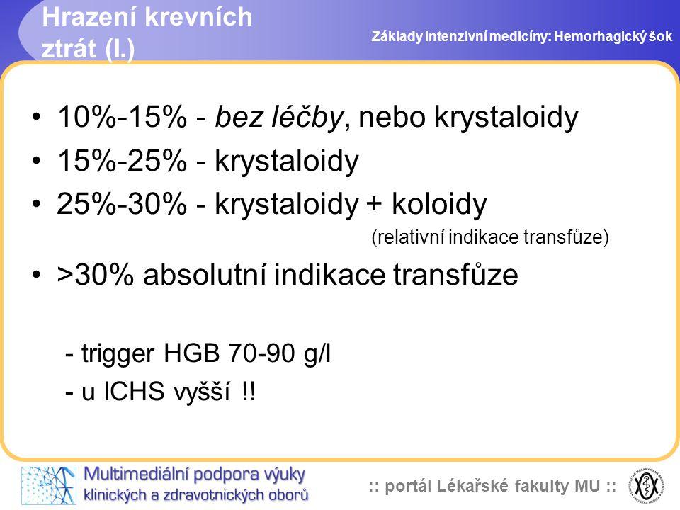 :: portál Lékařské fakulty MU :: Hrazení krevních ztrát (I.) 10%-15% - bez léčby, nebo krystaloidy 15%-25% - krystaloidy 25%-30% - krystaloidy + koloi