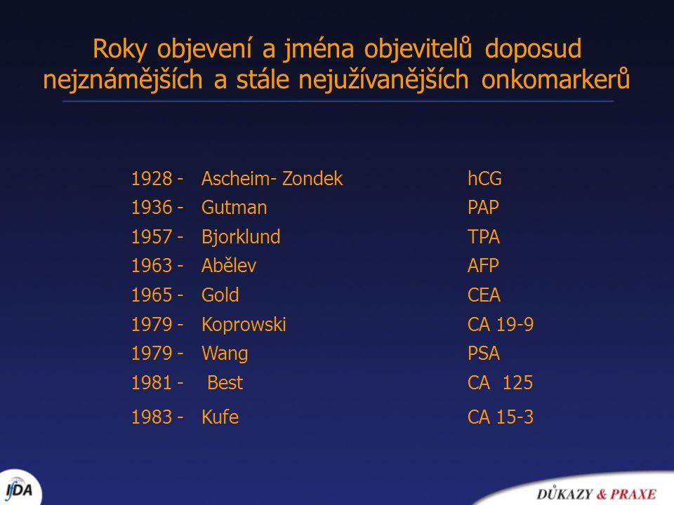 Roky objevení a jména objevitelů doposud nejznámějších a stále nejužívanějších onkomarkerů 1928 - Ascheim- ZondekhCG 1936 - Gutman PAP 1957 - Bjorklun