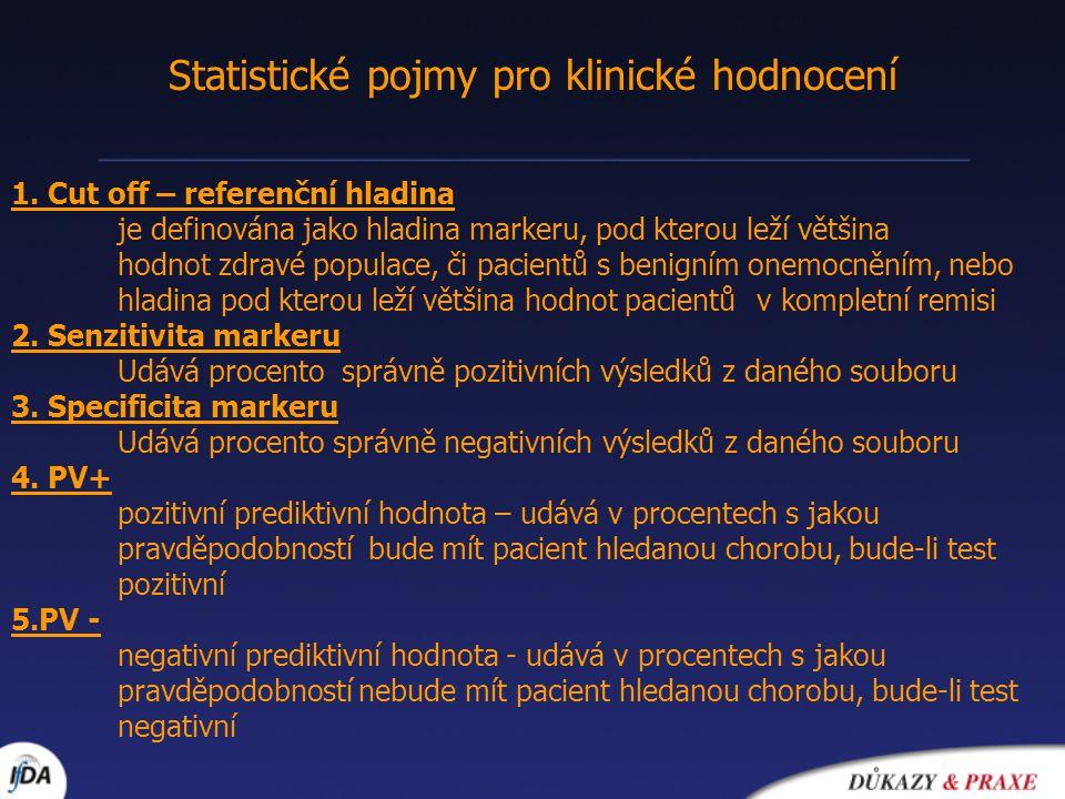 Statistické pojmy pro klinické hodnocení 1. Cut off – referenční hladina je definována jako hladina markeru, pod kterou leží většina hodnot zdravé pop