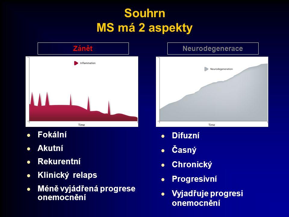 Souhrn MS má 2 aspekty  Fokální  Akutní  Rekurentní  Klinický relaps  Méně vyjádřená progrese onemocnění  Difuzní  Časný  Chronický  Progresi