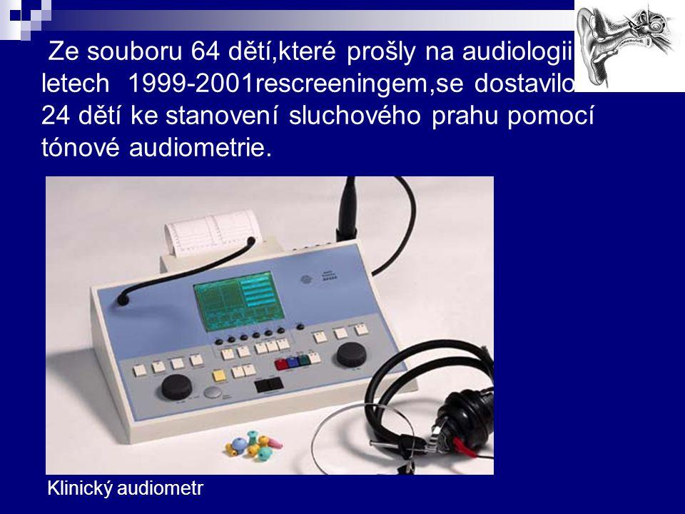 Klinický audiometr Ze souboru 64 dětí,které prošly na audiologii v letech 1999-2001rescreeningem,se dostavilo 24 dětí ke stanovení sluchového prahu po