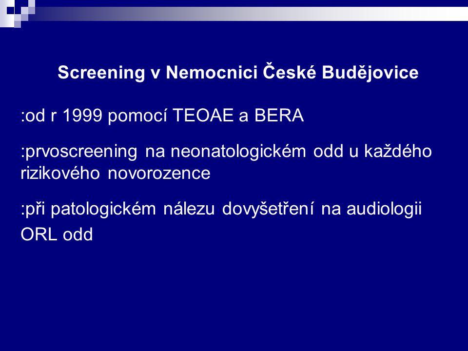 :od r 1999 pomocí TEOAE a BERA :prvoscreening na neonatologickém odd u každého rizikového novorozence :při patologickém nálezu dovyšetření na audiolog
