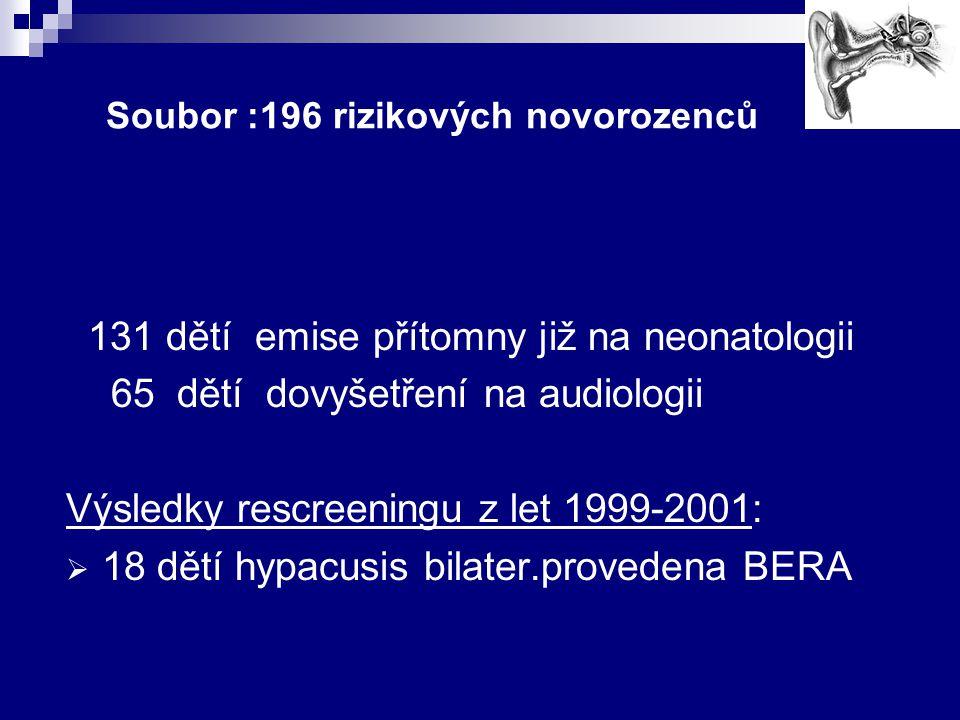 Soubor :196 rizikových novorozenců 131 dětí emise přítomny již na neonatologii 65 dětí dovyšetření na audiologii Výsledky rescreeningu z let 1999-2001