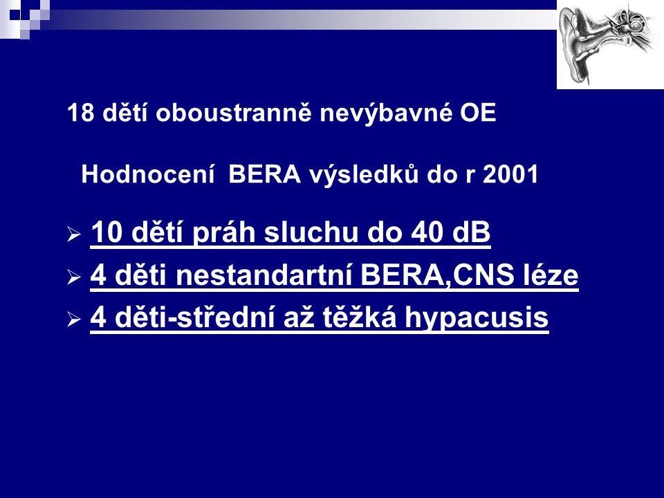 18 dětí oboustranně nevýbavné OE Hodnocení BERA výsledků do r 2001  10 dětí práh sluchu do 40 dB  4 děti nestandartní BERA,CNS léze  4 děti-střední