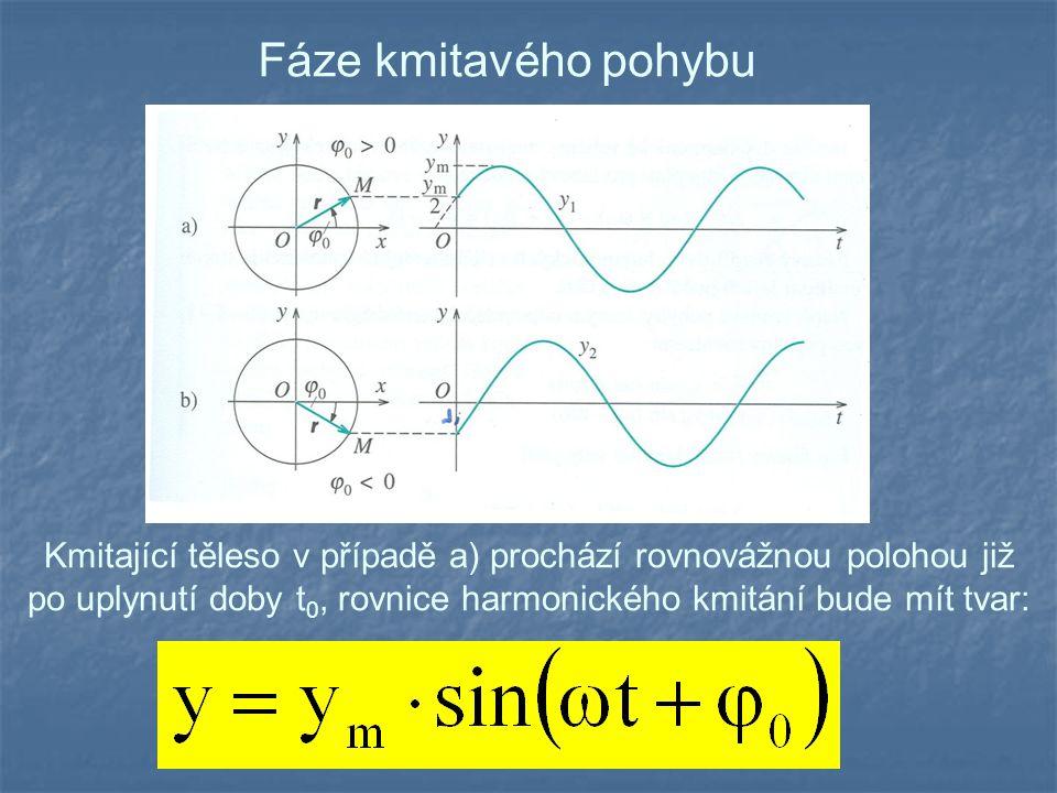 Fáze kmitavého pohybu Kmitající těleso v případě a) prochází rovnovážnou polohou již po uplynutí doby t 0, rovnice harmonického kmitání bude mít tvar: