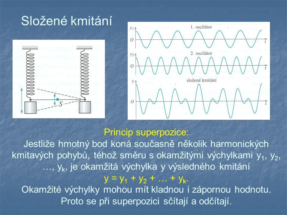 Složené kmitání Princip superpozice: Jestliže hmotný bod koná současně několik harmonických kmitavých pohybů, téhož směru s okamžitými výchylkami y 1, y 2, …, y k, je okamžitá výchylka y výsledného kmitání y = y 1 + y 2 + … + y k.