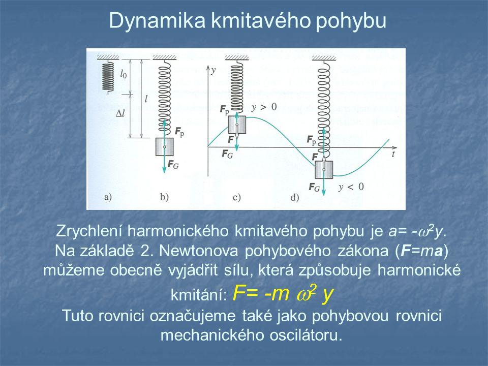 Dynamika kmitavého pohybu Zrychlení harmonického kmitavého pohybu je a= -  2 y.