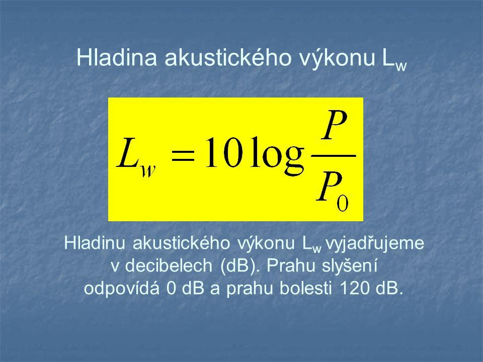 Hladina akustického výkonu L w Hladinu akustického výkonu L w vyjadřujeme v decibelech (dB).