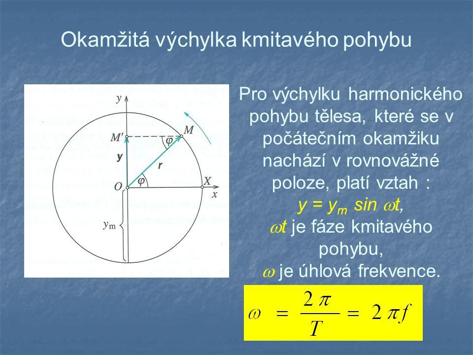 Okamžitá výchylka kmitavého pohybu Pro výchylku harmonického pohybu tělesa, které se v počátečním okamžiku nachází v rovnovážné poloze, platí vztah : y = y m sin  t,  t je fáze kmitavého pohybu,  je úhlová frekvence.