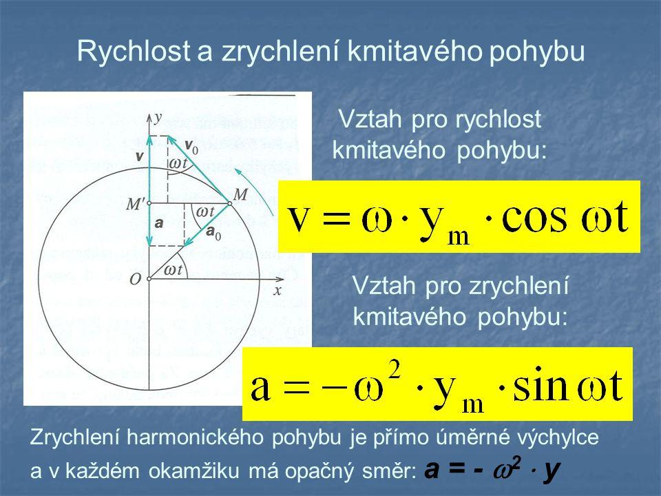 Rychlost a zrychlení kmitavého pohybu Vztah pro rychlost kmitavého pohybu: Vztah pro zrychlení kmitavého pohybu: Zrychlení harmonického pohybu je přímo úměrné výchylce a v každém okamžiku má opačný směr: a = -  2  y