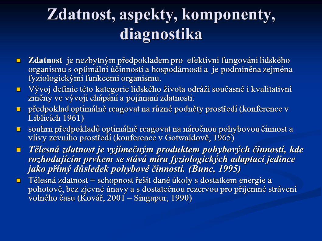Zdatnost, aspekty, komponenty, diagnostika Zdatnost je nezbytným předpokladem pro efektivní fungování lidského organismu s optimální účinností a hospo