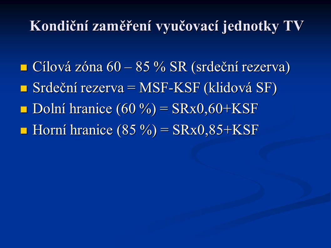 Kondiční zaměření vyučovací jednotky TV Cílová zóna 60 – 85 % SR (srdeční rezerva) Cílová zóna 60 – 85 % SR (srdeční rezerva) Srdeční rezerva = MSF-KS