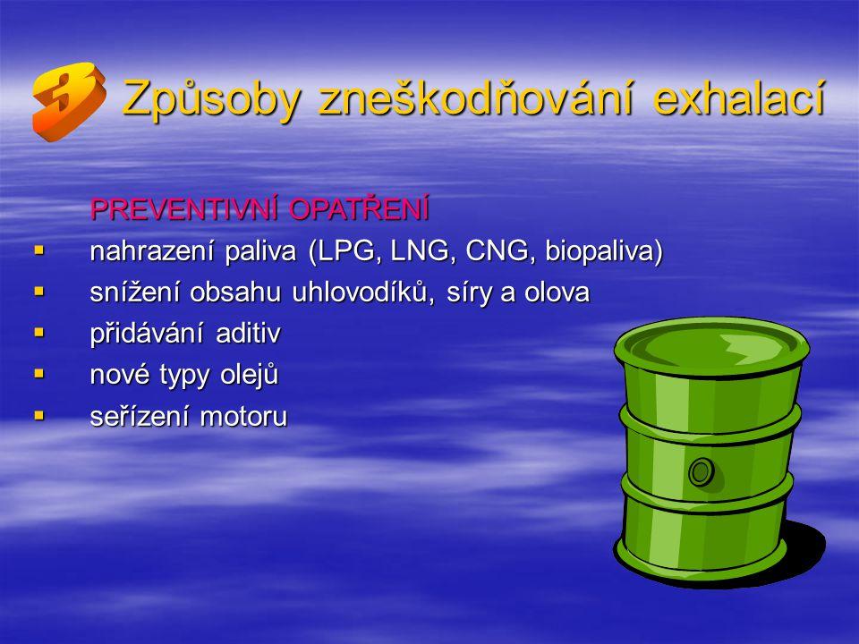 Způsoby zneškodňování exhalací PREVENTIVNÍ OPATŘENÍ  nahrazení paliva (LPG, LNG, CNG, biopaliva)  snížení obsahu uhlovodíků, síry a olova  přidávání aditiv  nové typy olejů  seřízení motoru