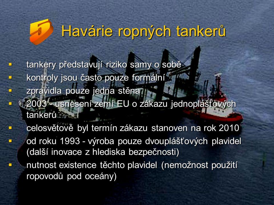 Havárie ropných tankerů  tankery představují riziko samy o sobě  kontroly jsou často pouze formální  zpravidla pouze jedna stěna  2003 - usnesení zemí EU o zákazu jednoplášťových tankerů  celosvětově byl termín zákazu stanoven na rok 2010  od roku 1993 - výroba pouze dvouplášťových plavidel (další inovace z hlediska bezpečnosti)  nutnost existence těchto plavidel (nemožnost použití ropovodů pod oceány)