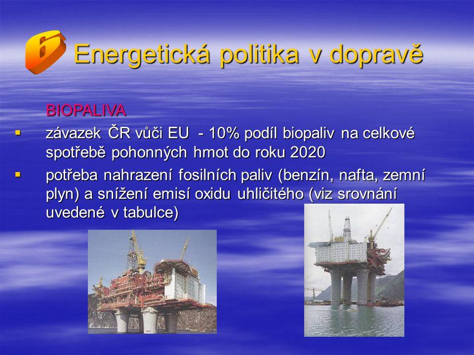 Energetická politika v dopravě BIOPALIVA  závazek ČR vůči EU - 10% podíl biopaliv na celkové spotřebě pohonných hmot do roku 2020  potřeba nahrazení fosilních paliv (benzín, nafta, zemní plyn) a snížení emisí oxidu uhličitého (viz srovnání uvedené v tabulce)