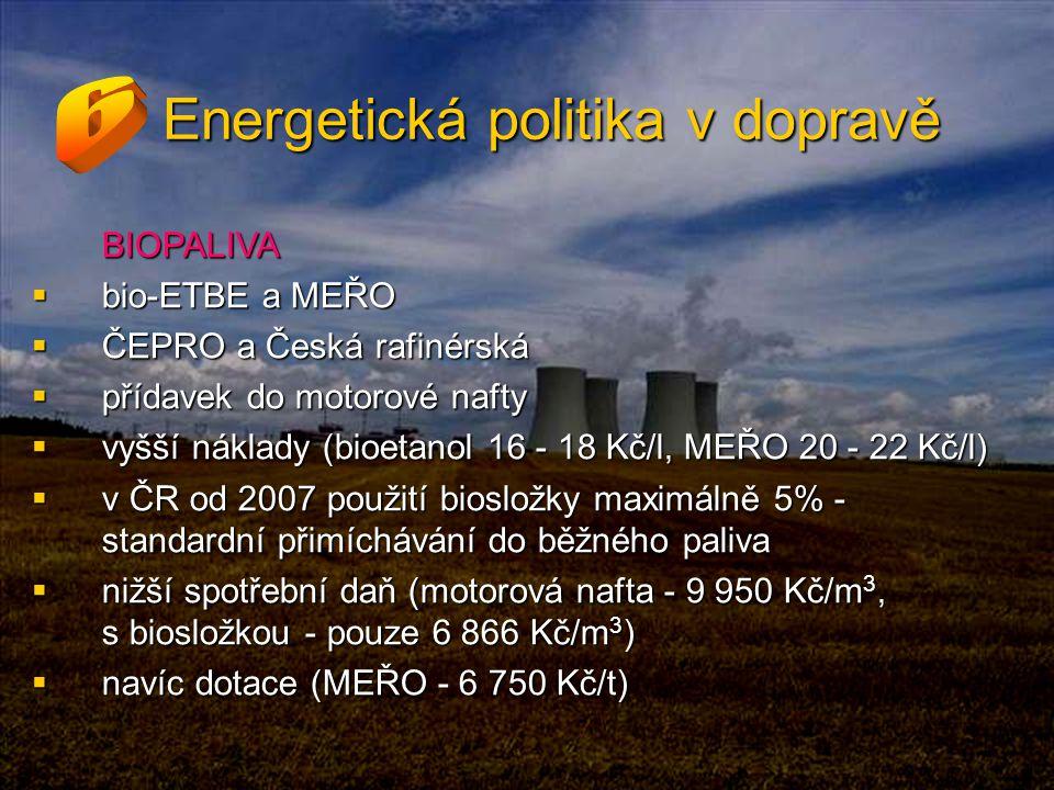 Energetická politika v dopravě BIOPALIVA  bio-ETBE a MEŘO  ČEPRO a Česká rafinérská  přídavek do motorové nafty  vyšší náklady (bioetanol 16 - 18 Kč/l, MEŘO 20 - 22 Kč/l)  v ČR od 2007 použití biosložky maximálně 5% - standardní přimíchávání do běžného paliva  nižší spotřební daň (motorová nafta - 9 950 Kč/m 3, s biosložkou - pouze 6 866 Kč/m 3 )  navíc dotace (MEŘO - 6 750 Kč/t)