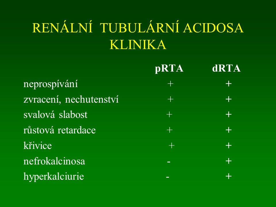 RENÁLNÍ TUBULÁRNÍ ACIDOSA KLINIKA pRTA neprospívání + zvracení, nechutenství + svalová slabost + růstová retardace + křivice + nefrokalcinosa - hyperkalciurie - dRTA +
