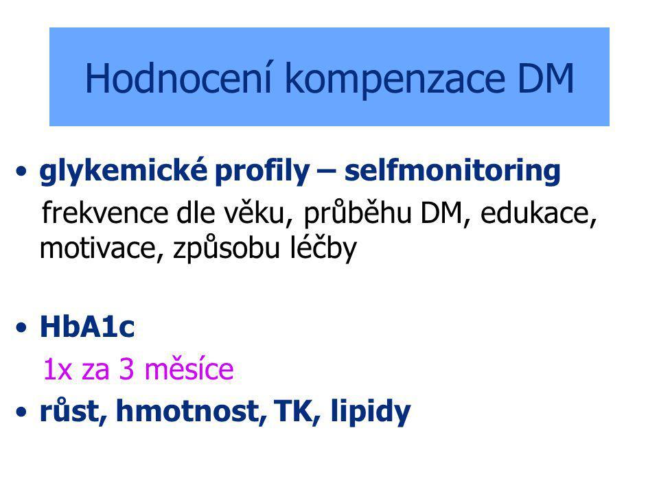 Hodnocení kompenzace DM glykemické profily – selfmonitoring frekvence dle věku, průběhu DM, edukace, motivace, způsobu léčby HbA1c 1x za 3 měsíce růst, hmotnost, TK, lipidy