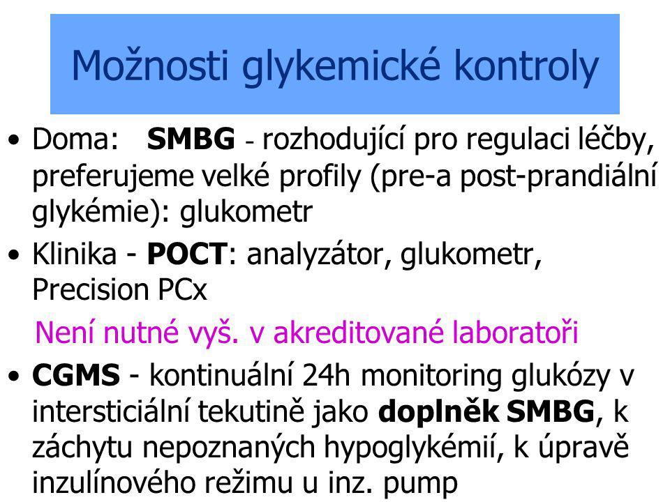 Možnosti glykemické kontroly Doma: SMBG - rozhodující pro regulaci léčby, preferujeme velké profily (pre-a post-prandiální glykémie): glukometr Klinik
