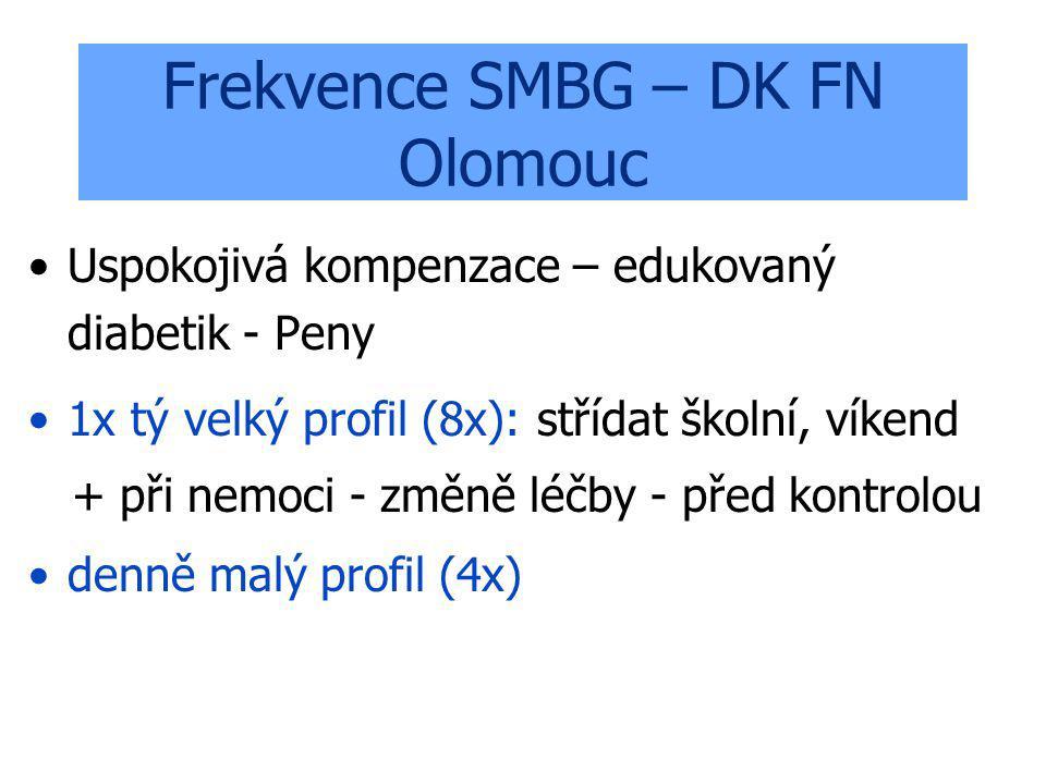 Frekvence SMBG – DK FN Olomouc Uspokojivá kompenzace – edukovaný diabetik - Peny 1x tý velký profil (8x): střídat školní, víkend + při nemoci - změně léčby - před kontrolou denně malý profil (4x)