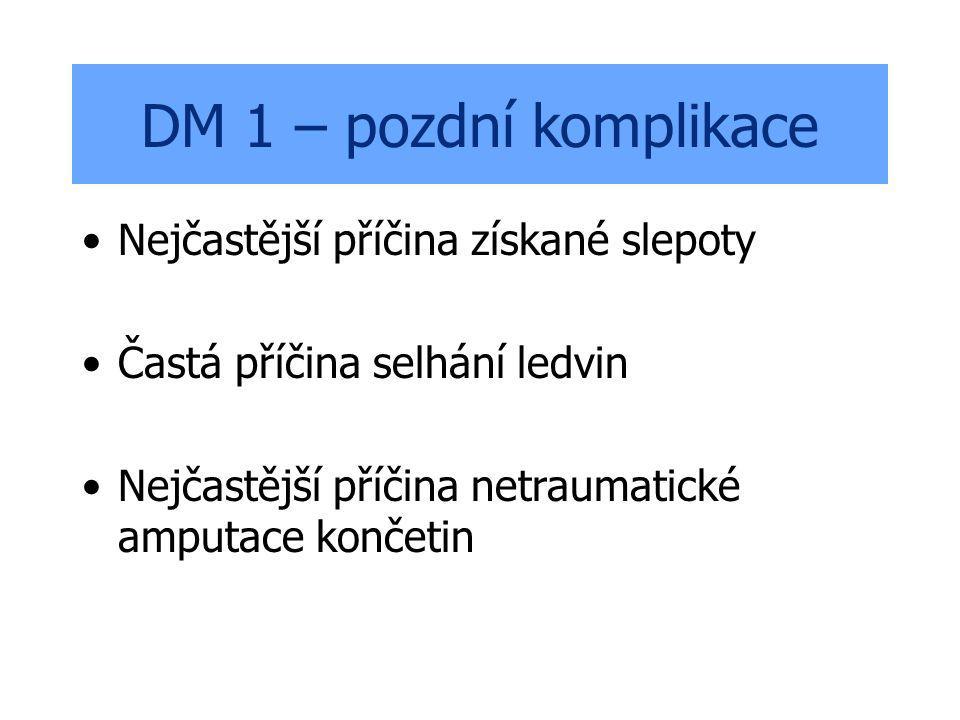 DM 1 – pozdní komplikace Nejčastější příčina získané slepoty Častá příčina selhání ledvin Nejčastější příčina netraumatické amputace končetin