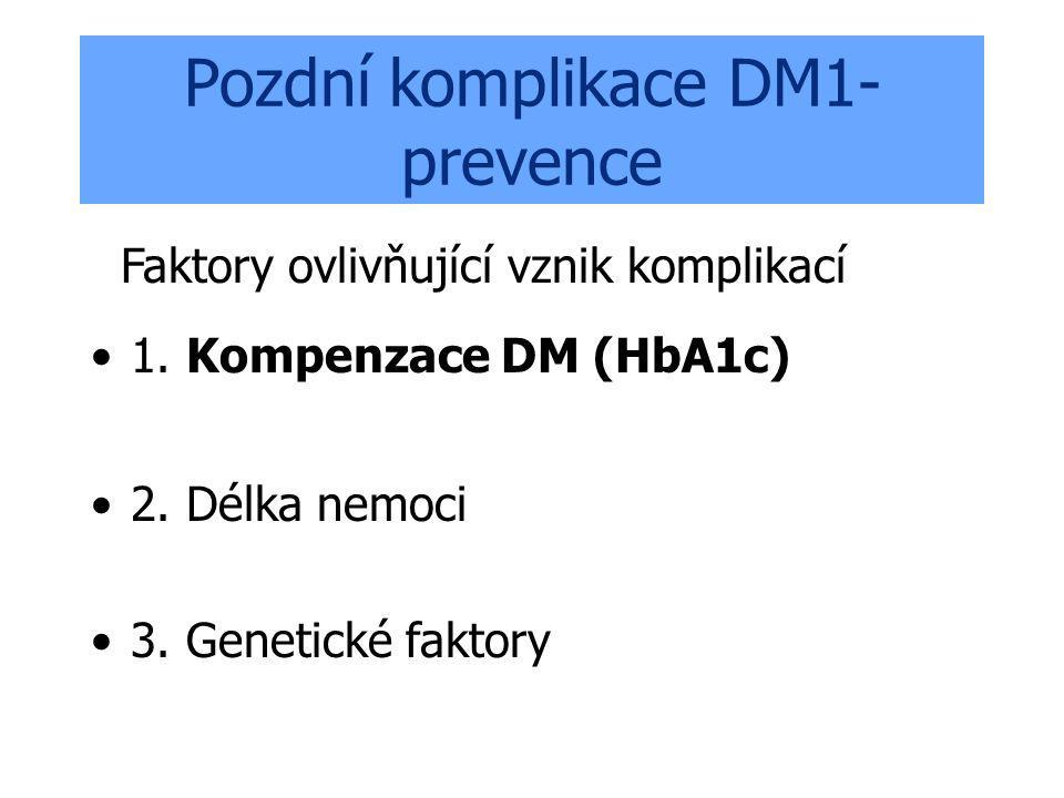 Pozdní komplikace DM1- prevence Faktory ovlivňující vznik komplikací 1. Kompenzace DM (HbA1c) 2. Délka nemoci 3. Genetické faktory