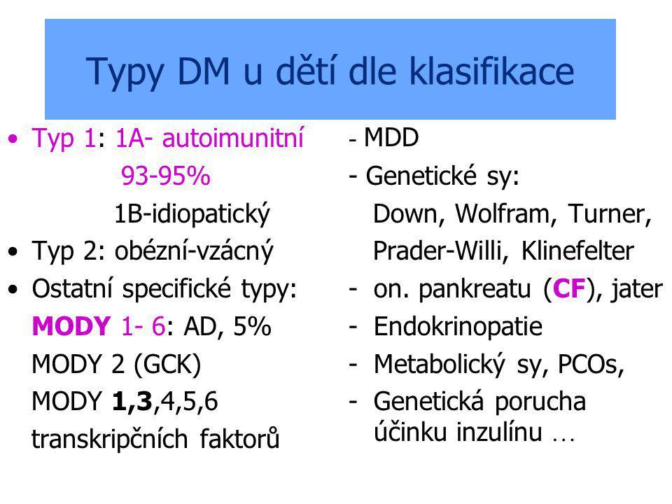 Typy DM u dětí dle klasifikace Typ 1: 1A- autoimunitní 93-95% 1B-idiopatický Typ 2: obézní-vzácný Ostatní specifické typy: MODY 1- 6: AD, 5% MODY 2 (GCK) MODY 1,3,4,5,6 transkripčních faktorů - MDD - Genetické sy: Down, Wolfram, Turner, Prader-Willi, Klinefelter -on.