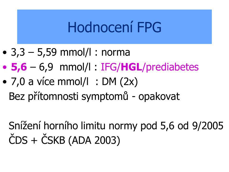 Hodnocení FPG 3,3 – 5,59 mmol/l : norma 5,6 – 6,9 mmol/l : IFG/HGL/prediabetes 7,0 a více mmol/l : DM (2x) Bez přítomnosti symptomů - opakovat Snížení horního limitu normy pod 5,6 od 9/2005 ČDS + ČSKB (ADA 2003)