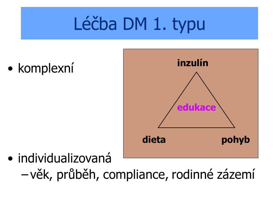 Léčba DM 1. typu komplexní individualizovaná –věk, průběh, compliance, rodinné zázemí inzulín dietapohyb edukace