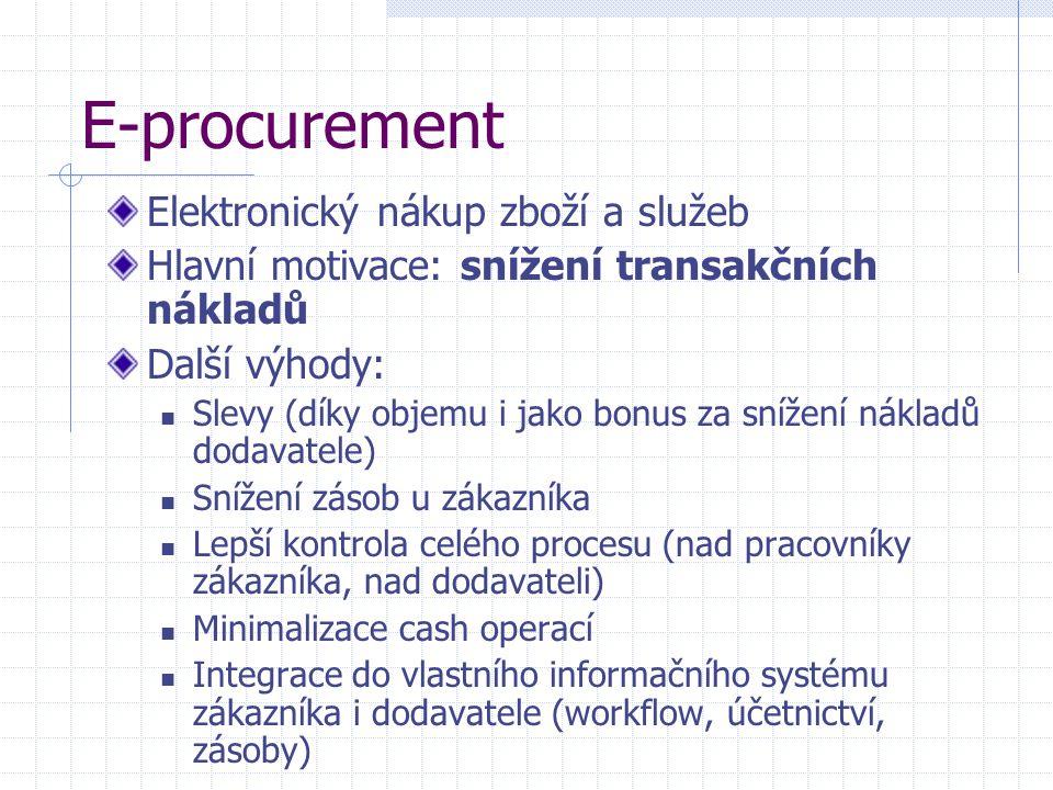 E-procurement Elektronický nákup zboží a služeb Hlavní motivace: snížení transakčních nákladů Další výhody: Slevy (díky objemu i jako bonus za snížení nákladů dodavatele) Snížení zásob u zákazníka Lepší kontrola celého procesu (nad pracovníky zákazníka, nad dodavateli) Minimalizace cash operací Integrace do vlastního informačního systému zákazníka i dodavatele (workflow, účetnictví, zásoby)
