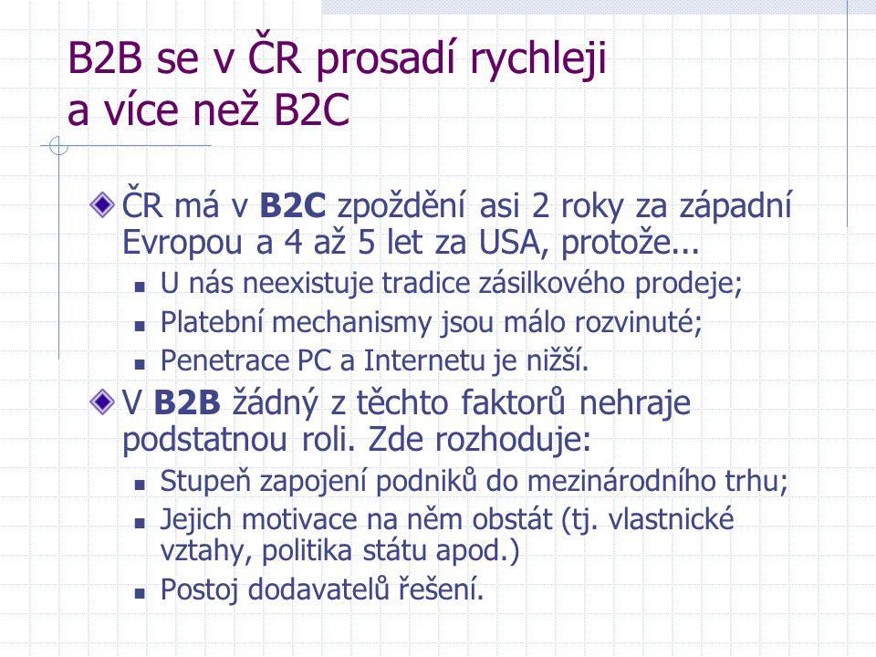B2B se v ČR prosadí rychleji a více než B2C ČR má v B2C zpoždění asi 2 roky za západní Evropou a 4 až 5 let za USA, protože...