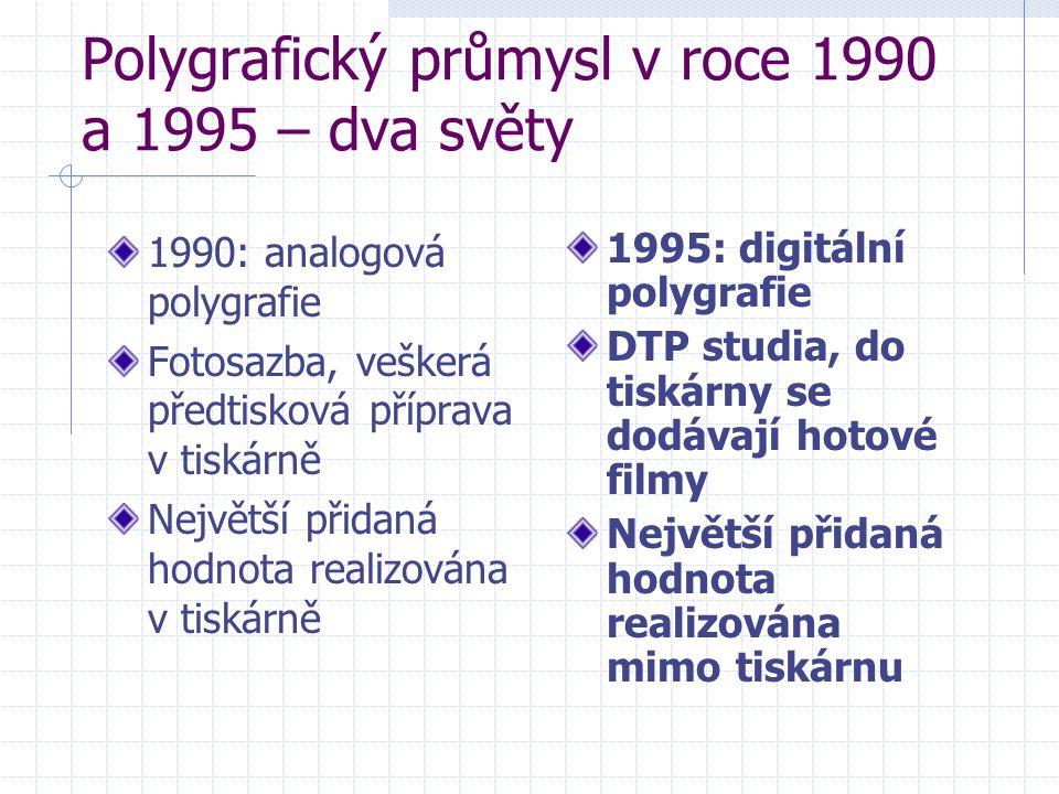 Polygrafický průmysl v roce 1990 a 1995 – dva světy 1990: analogová polygrafie Fotosazba, veškerá předtisková příprava v tiskárně Největší přidaná hodnota realizována v tiskárně 1995: digitální polygrafie DTP studia, do tiskárny se dodávají hotové filmy Největší přidaná hodnota realizována mimo tiskárnu
