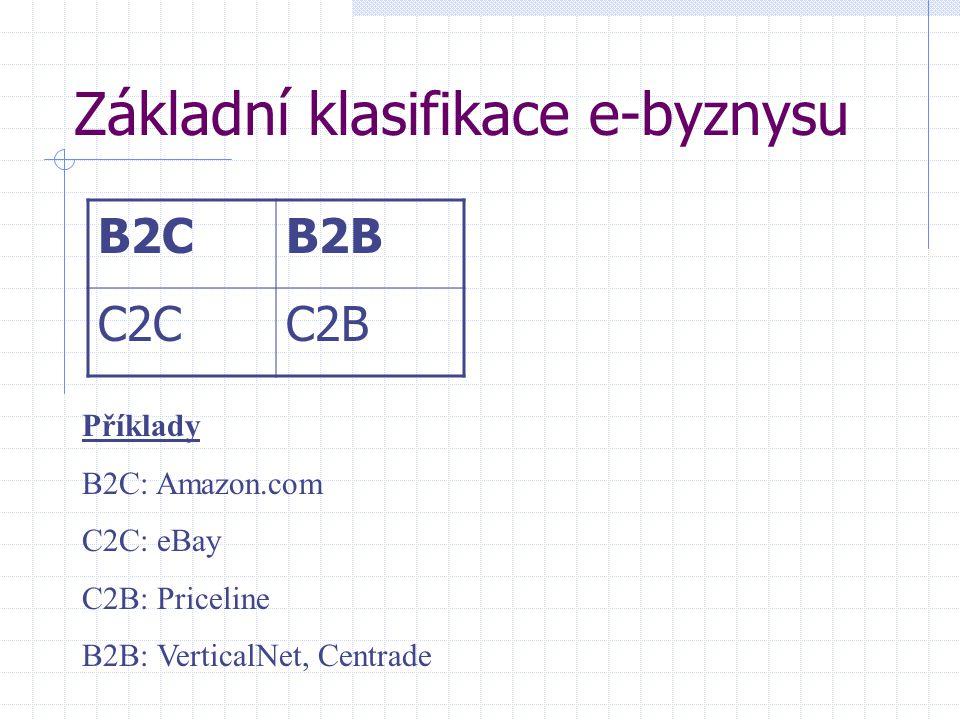 Základní klasifikace e-byznysu B2CB2B C2CC2B Příklady B2C: Amazon.com C2C: eBay C2B: Priceline B2B: VerticalNet, Centrade