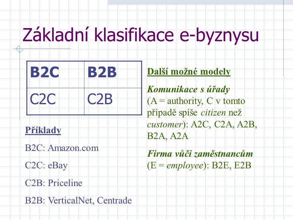 Základní klasifikace e-byznysu B2CB2B C2CC2B Další možné modely Komunikace s úřady (A = authority, C v tomto případě spíše citizen než customer): A2C, C2A, A2B, B2A, A2A Firma vůči zaměstnancům (E = employee): B2E, E2B Příklady B2C: Amazon.com C2C: eBay C2B: Priceline B2B: VerticalNet, Centrade