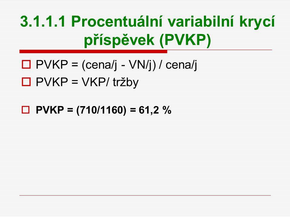 3.1.1.1 Procentuální variabilní krycí příspěvek (PVKP)  PVKP = (cena/j - VN/j) / cena/j  PVKP = VKP/ tržby  PVKP = (710/1160) = 61,2 %