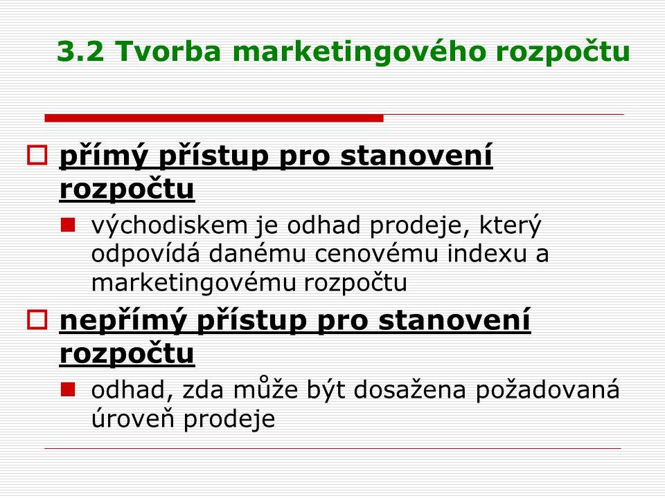 3.2 Tvorba marketingového rozpočtu  přímý přístup pro stanovení rozpočtu východiskem je odhad prodeje, který odpovídá danému cenovému indexu a market