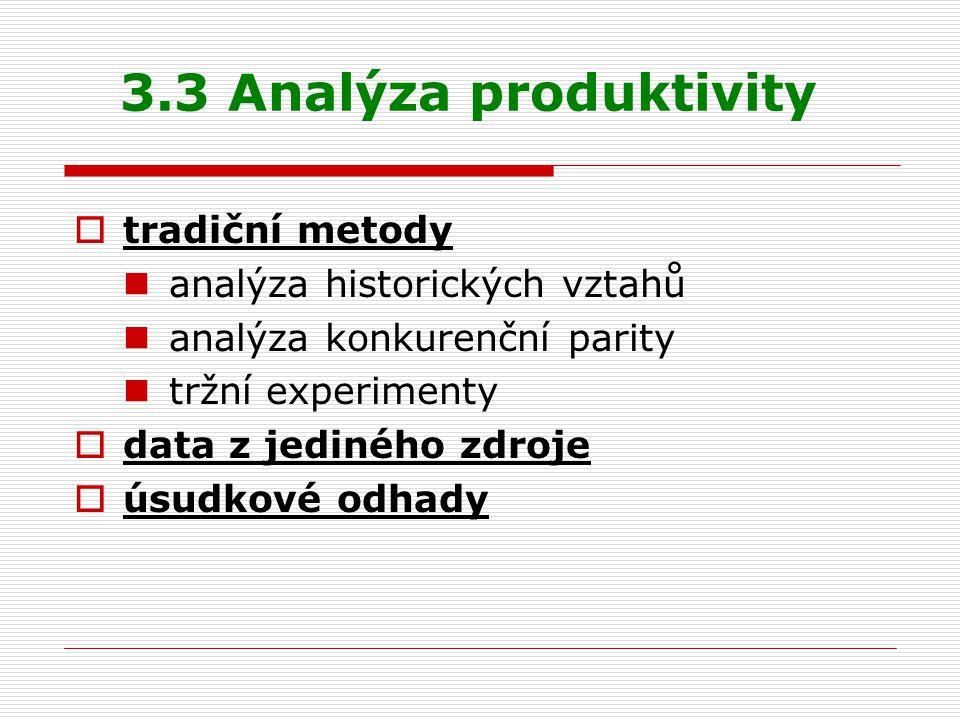 3.3 Analýza produktivity  tradiční metody analýza historických vztahů analýza konkurenční parity tržní experimenty  data z jediného zdroje  úsudkov